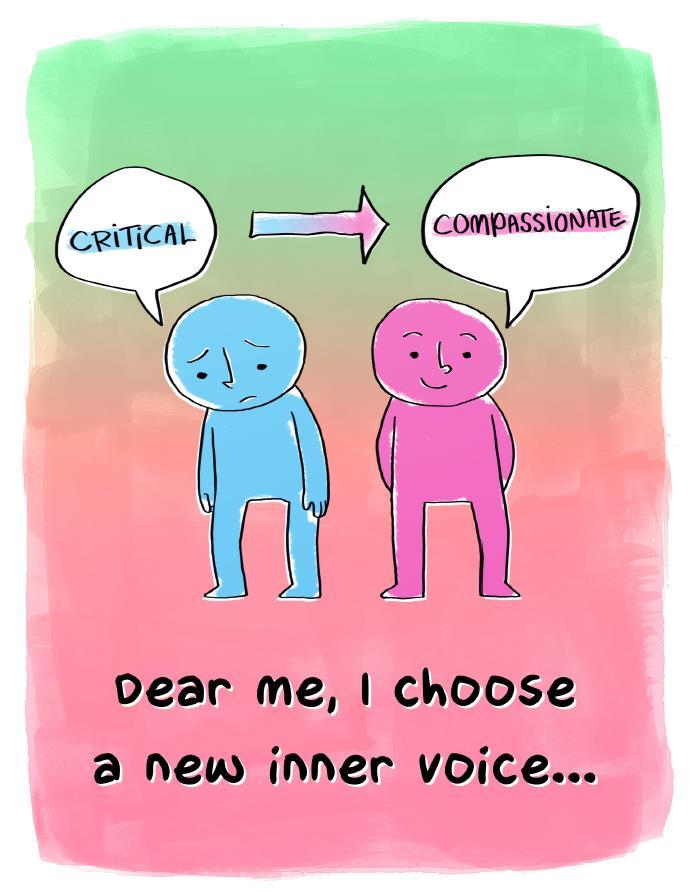 self-compassion3