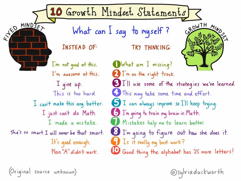 growth mindset, fejlődésorientált szemléletmód